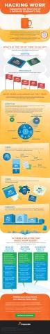 FSL1007LifeHack-Infographic14
